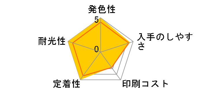 BCI-350XLPGBK [ブラック]のユーザーレビュー