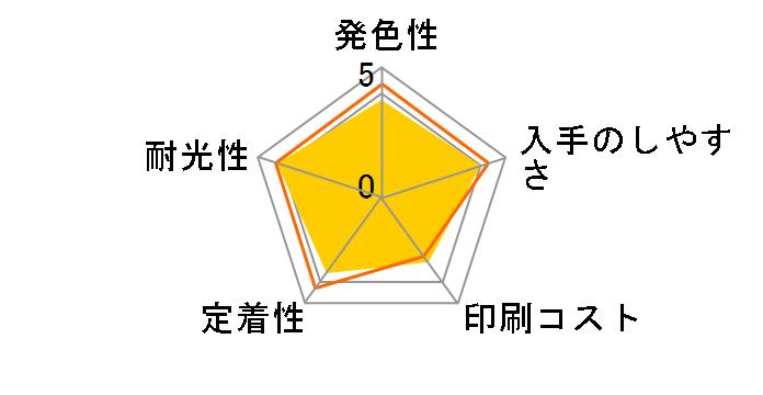 BCI-350XLPGBK2P [ブラック]のユーザーレビュー