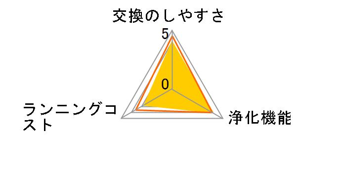 FZ-PF80K1のユーザーレビュー