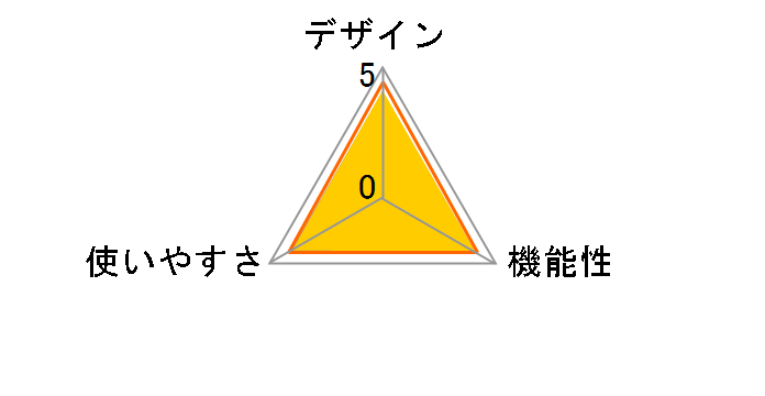 タニタ インナースキャン50V BC-622
