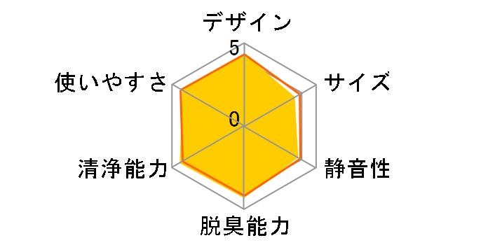 KI-BX50-W [�z���C�g�n]�̃��[�U�[���r���[