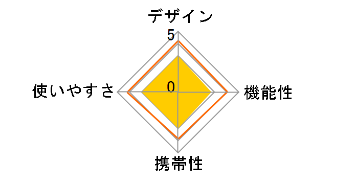 シエロ クーラーボックス14 M-8175 [ブルー]のユーザーレビュー