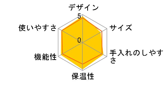 ACY-A040-W [�z���C�g]�̃��[�U�[���r���[