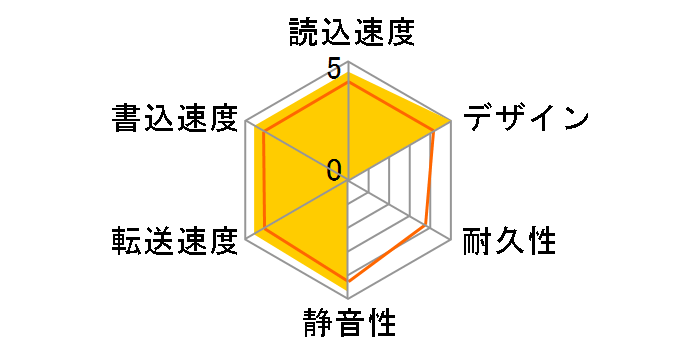 HD-PCT1TU3-B/N [クリスタルブラック]のユーザーレビュー