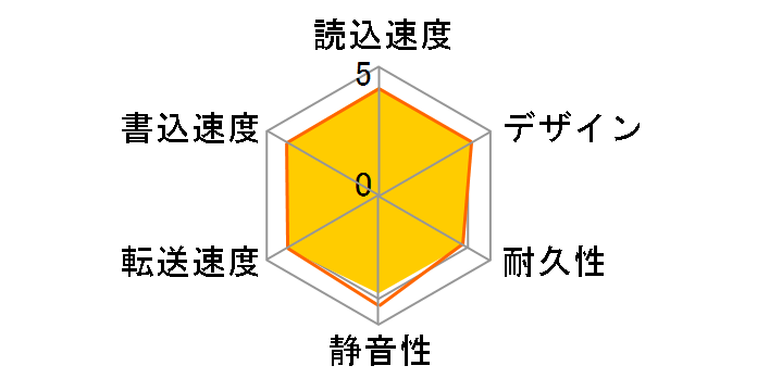 HD-LB2.0TU3-BKC [�u���b�N]�̃��[�U�[���r���[