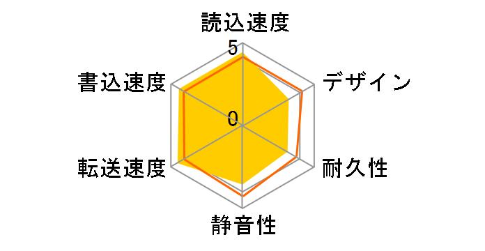 HD-LB1.0TU3-WHC [�z���C�g]�̃��[�U�[���r���[