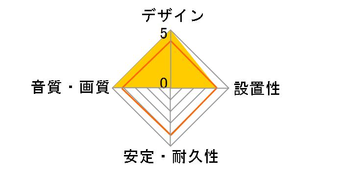 RP-CHEU20A [2m]のユーザーレビュー