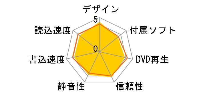 TS8XDVDS-Kのユーザーレビュー