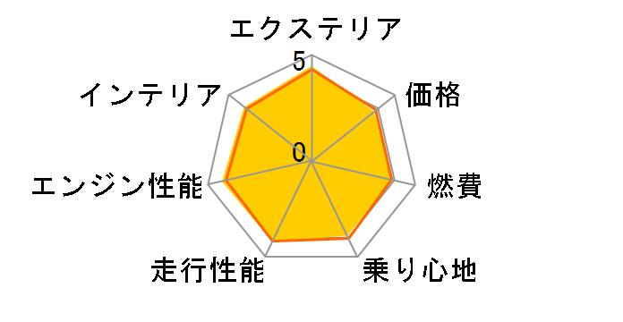 ホンダ N-ONE 2012年モデル