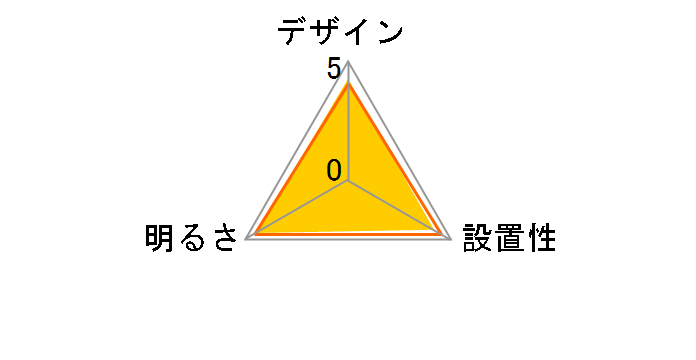 ELM DL-C513V�̃��[�U�[���r���[