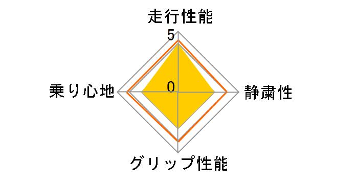 NT830 235/45R18 98W XL ユーザー評価チャート
