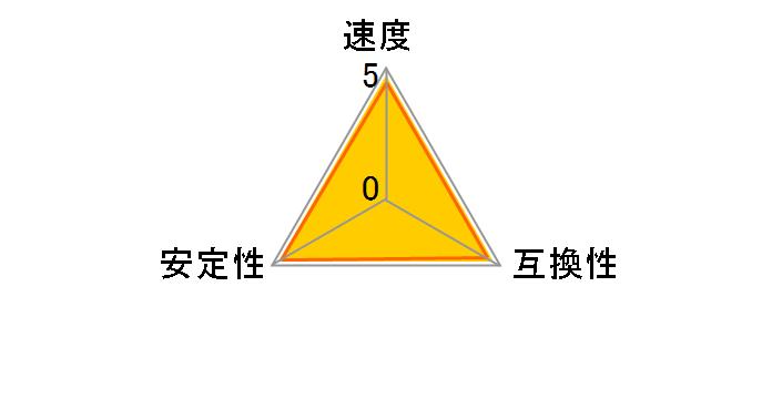 SP016GBSTU160N22 [SODIMM DDR3 PC3-12800 8GB 2枚組]のユーザーレビュー