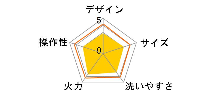 赤外線サークルロースター JAPAN-ZAIGLEのユーザーレビュー