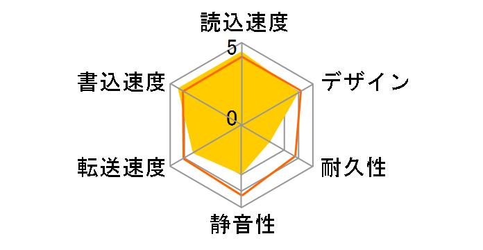 AVHD-ZRC5のユーザーレビュー