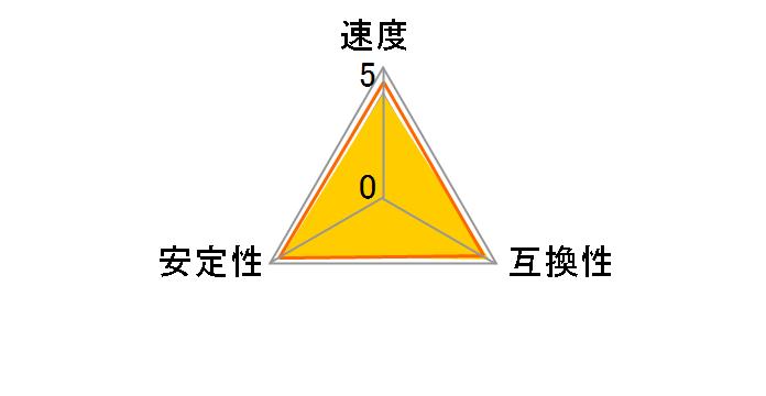 D3N1600-L4G [SODIMM DDR3L PC3-12800 4GB]のユーザーレビュー