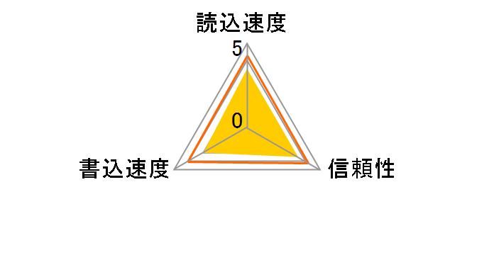 TS16GWSDHC10 [16GB]のユーザーレビュー
