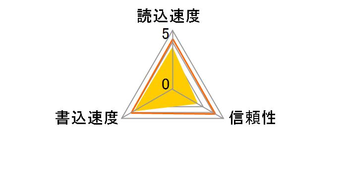 TS32GWSDHC10 [32GB]のユーザーレビュー