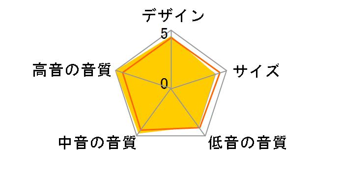 PIEGA PM1.2/SG [ポリッシュドアルミニウム仕上げ・シルバーグリル ペア]