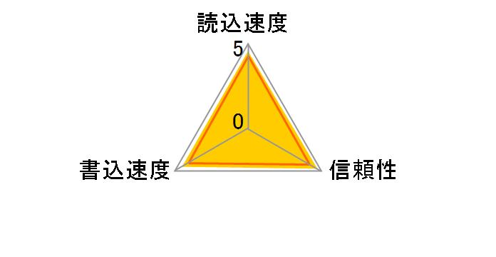 TS64GSDXC10U1 [64GB]のユーザーレビュー
