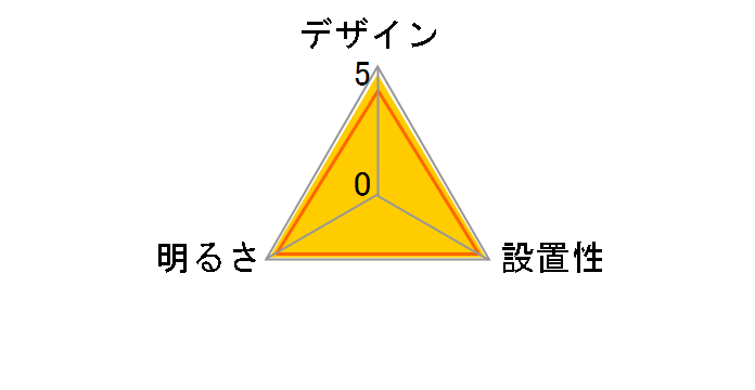 HH-LC773A�̃��[�U�[���r���[