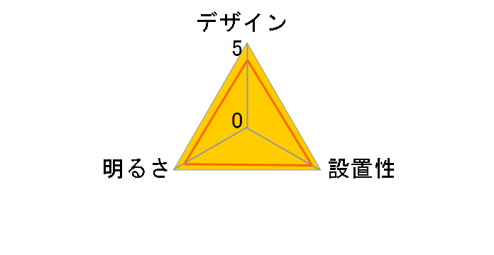 HH-LP550A�̃��[�U�[���r���[