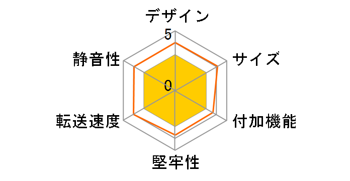ZM-VE400 [�u���b�N]�̃��[�U�[���r���[