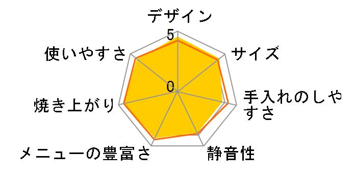 GOPAN SD-RBM1001-W [ホワイト]のユーザーレビュー