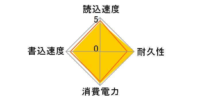 PX-128M5Mのユーザーレビュー