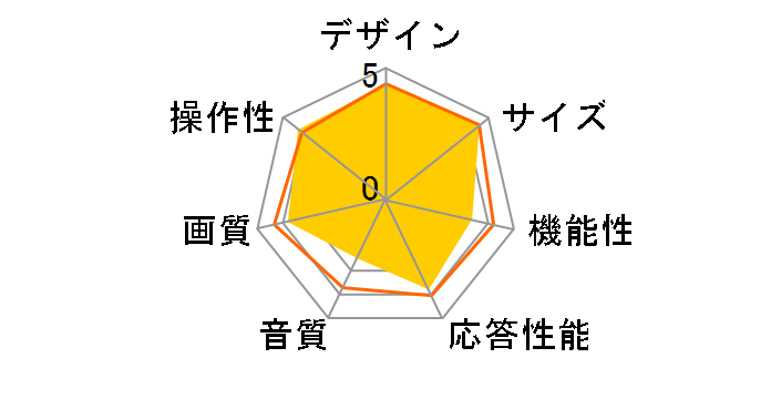 VIERA TH-L39C60 [39インチ]のユーザーレビュー