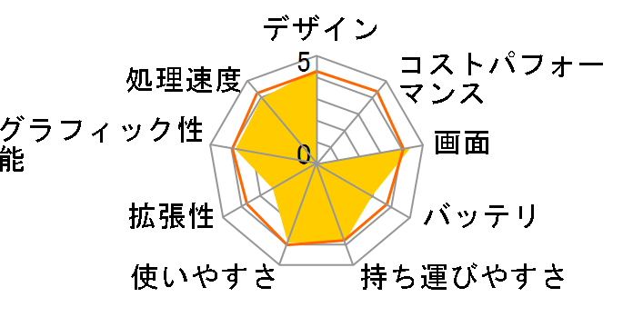TAICHI21 TAICHI21-3337のユーザーレビュー