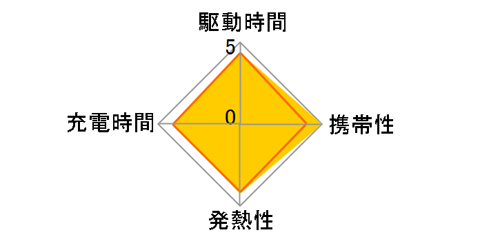 充電式エボルタ 単3形 8本パック(スタンダードモデル) BK-3MLE/8Bのユーザーレビュー