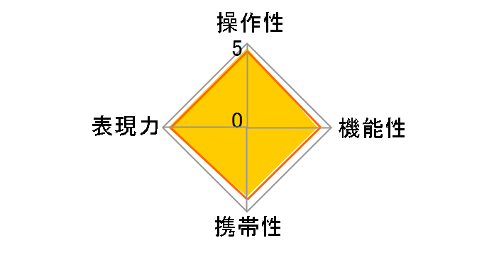 30mm F1.4 DC HSM [�L���m���p]�̃��[�U�[���r���[