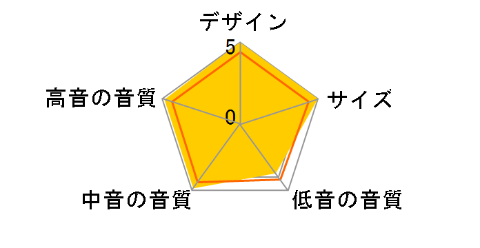 Bowers & Wilkins M-1 [マット・ブラック 単品]