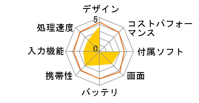 M703S JPのユーザーレビュー