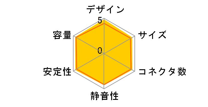 CX500M CP-9020059-JP�̃��[�U�[���r���[