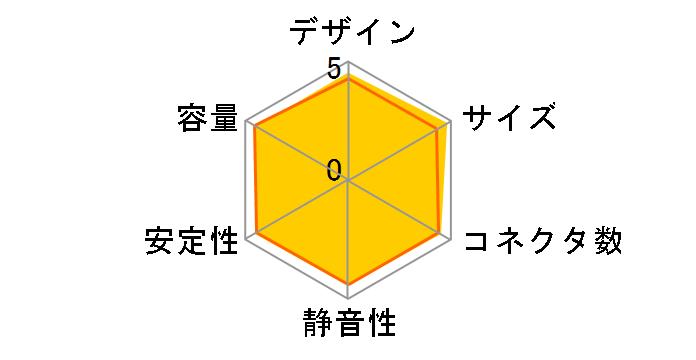 CX430M CP-9020058-JP�̃��[�U�[���r���[