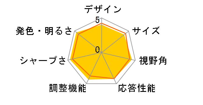 U2413 [24�C���`]�̃��[�U�[���r���[