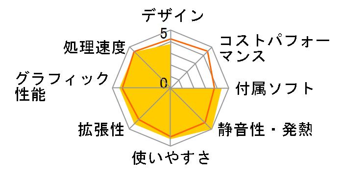 Inspiron 660s 価格.com限定エントリー・プラス(モニタ別)のユーザーレビュー