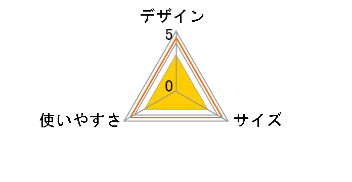 イーグルミニテーブルNeo NE395のユーザーレビュー