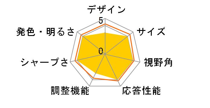LCD-MF223FBR-T [21.5�C���` �u���b�N]�̃��[�U�[���r���[