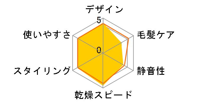 ナノケア EH-NA05-K [黒]のユーザーレビュー