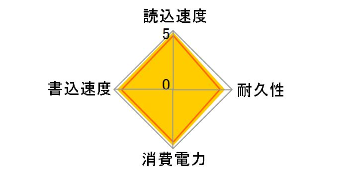 CSSD-S6T128NHG5Qのユーザーレビュー