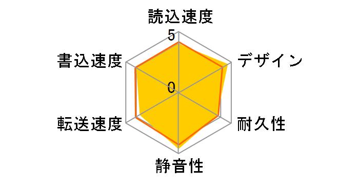 HDPC-UT500KB [ブラック×ブルー]のユーザーレビュー