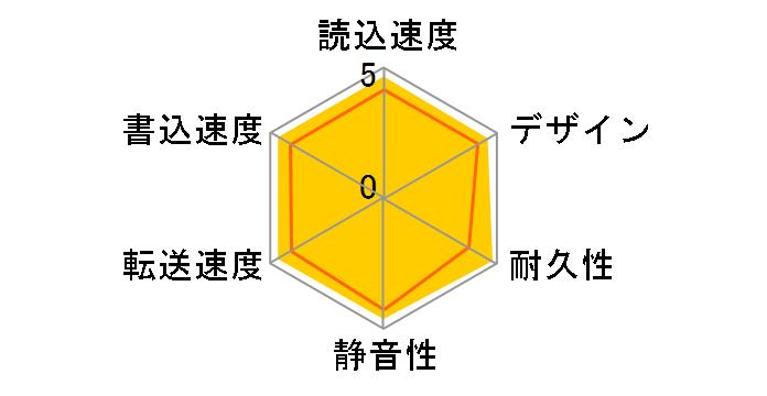 HDCL-UT1.0K [ブラック]のユーザーレビュー