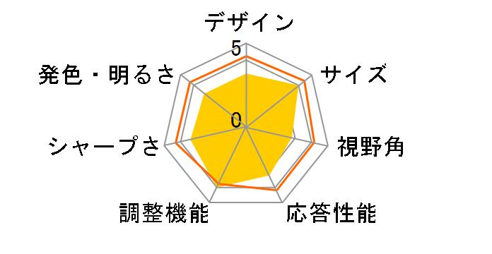 ProLite B2280HS B2280HS-B1 [21.5�C���` �}�[�x���u���b�N]�̃��[�U�[���r���[