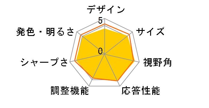 GW2255 [21.5�C���` �O���b�V�[�u���b�N]�̃��[�U�[���r���[
