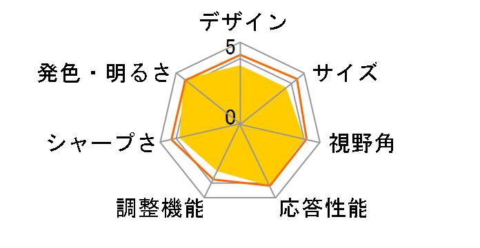 ProLite XB2380HS-2 XB2380HS-B2 [23インチ マーベルブラック]のユーザーレビュー