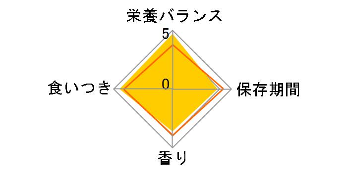 ロイヤルカナン pHコントロール オルファクトリー ドライ 4kgのユーザーレビュー