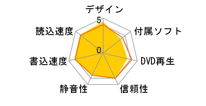 DRW-24D3ST [Black]のユーザーレビュー