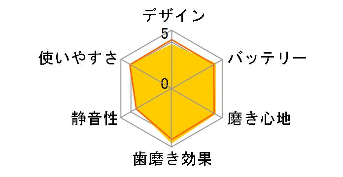 ソニッケアー イージークリーン HX6520/50のユーザーレビュー